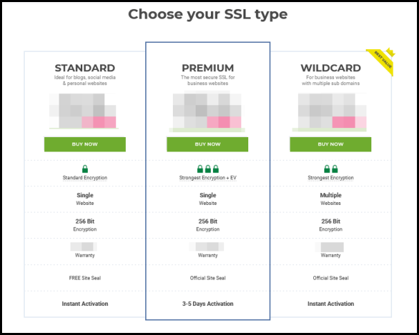 different SSL plan types page